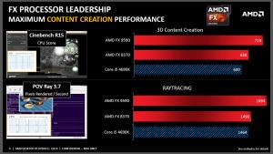 Configuratia laptopurilor recomandate pentru 2016 - Cel mai bun procesor - AMD FX 9590