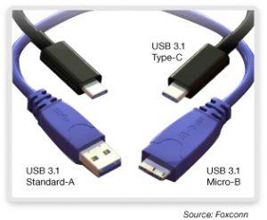 De ce este USB Type-C conectorul viitorului