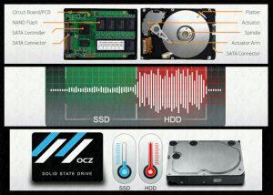 Alte opt avantaje ale SSD-ului